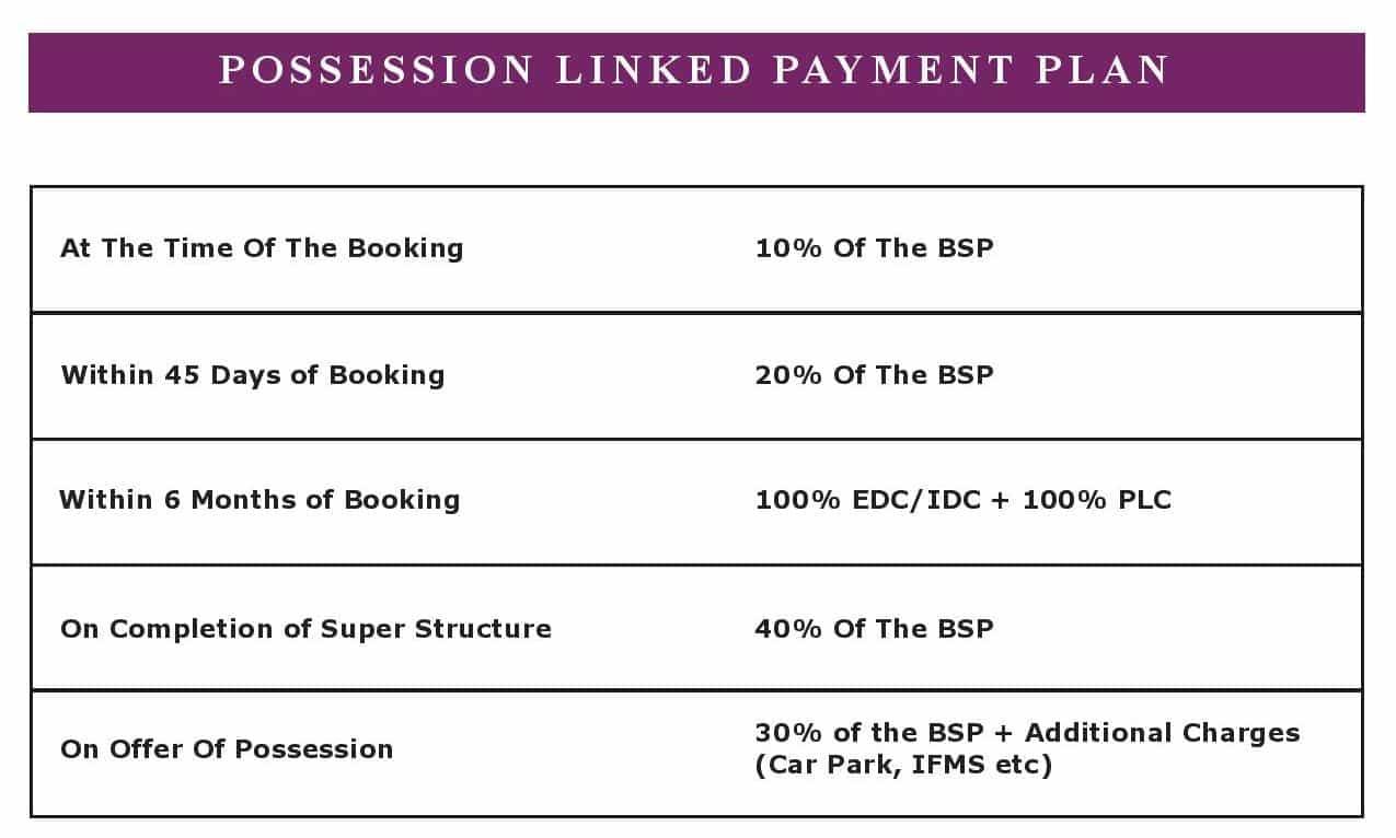 Elan-Miracle-PLP-Payment Plan